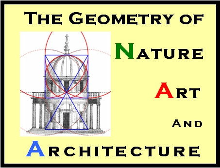 Mathematics and the geometry of nature art and architecture